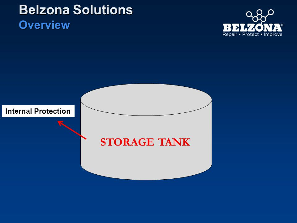 Belzona Solutions Overview