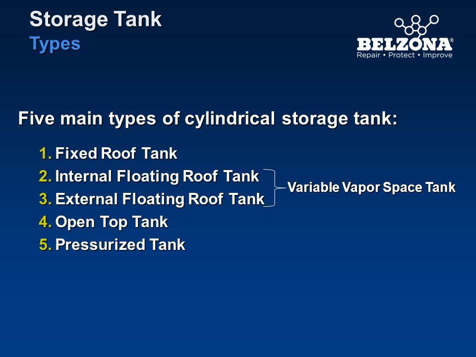 Storage Tank Types Five main types of cylindrical storage tank: