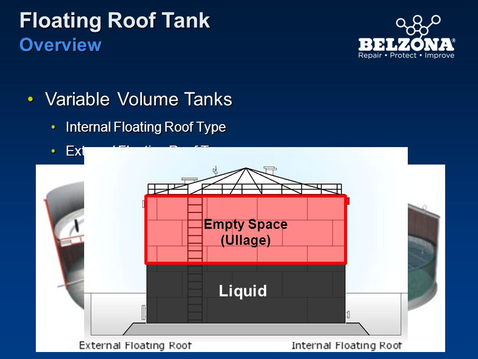 Floating Roof Tank Overview