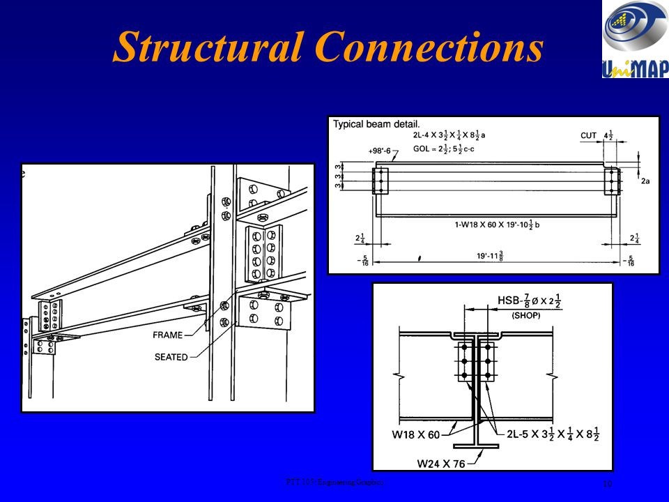 Structural Connections