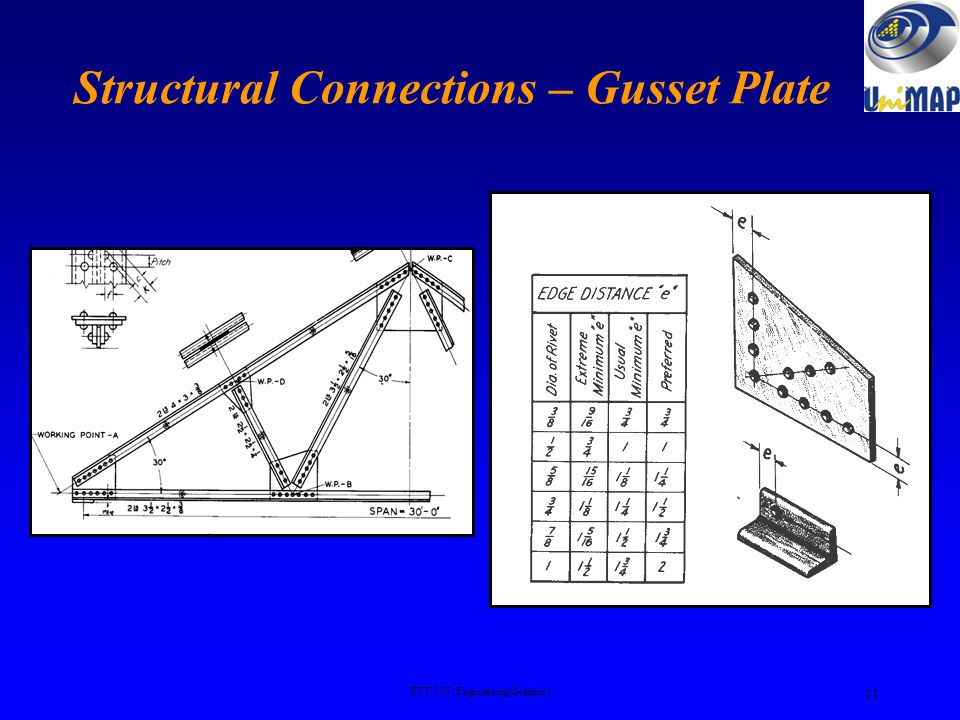 Structural Connections – Gusset Plate