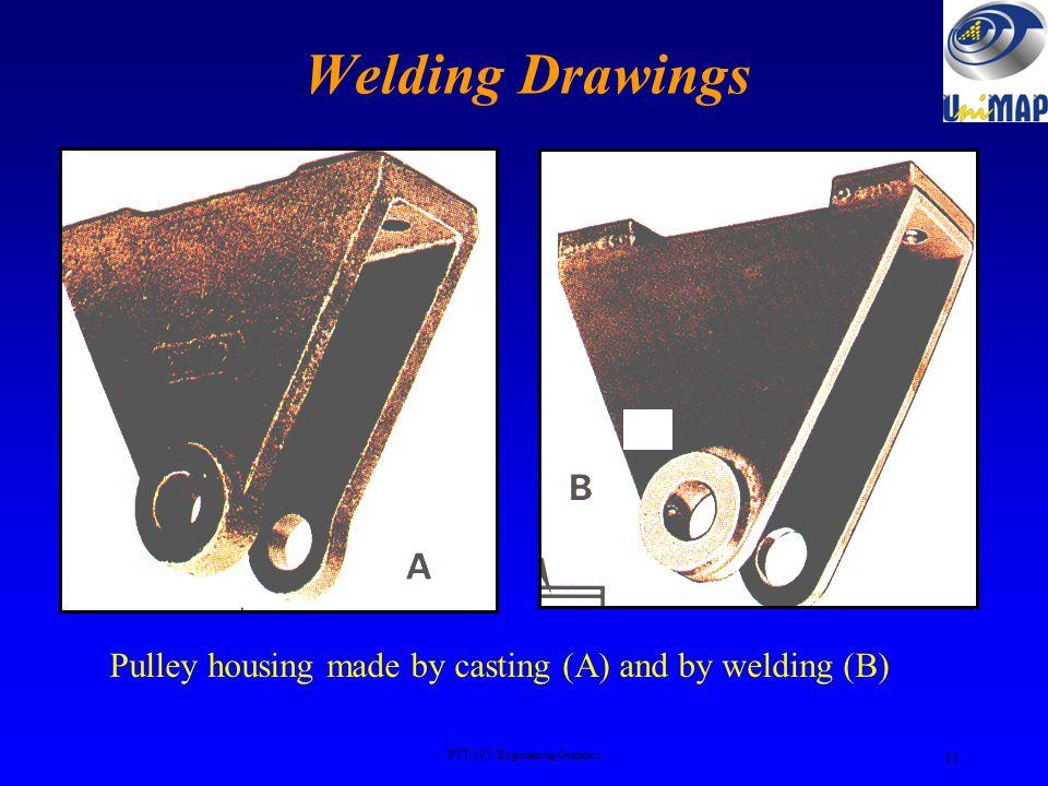PTT 105: Engineering Graphics