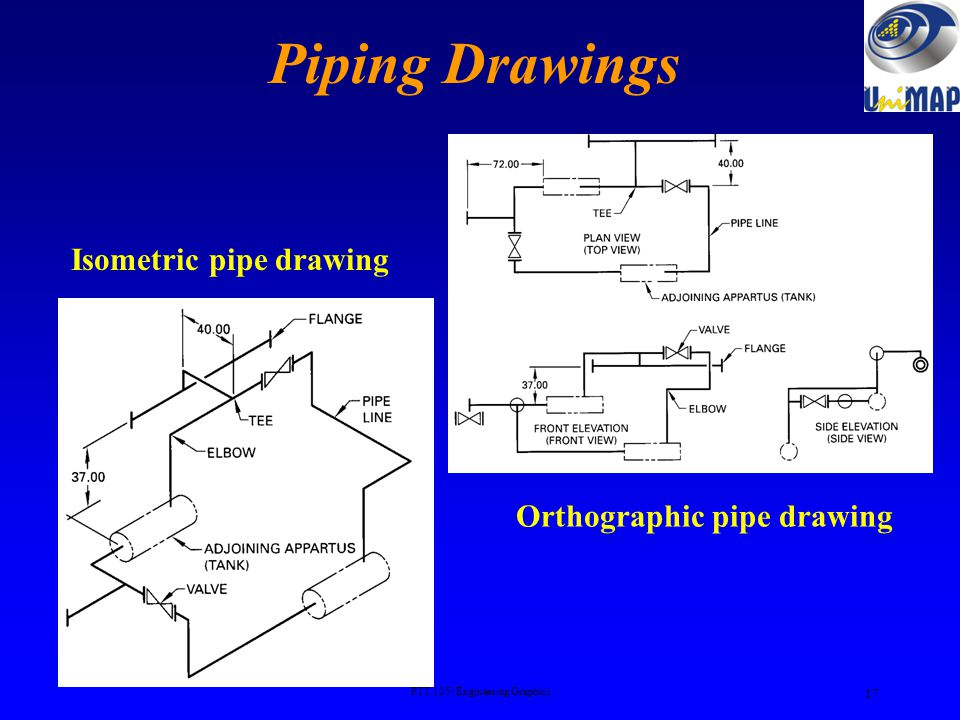 Orthographic pipe drawing