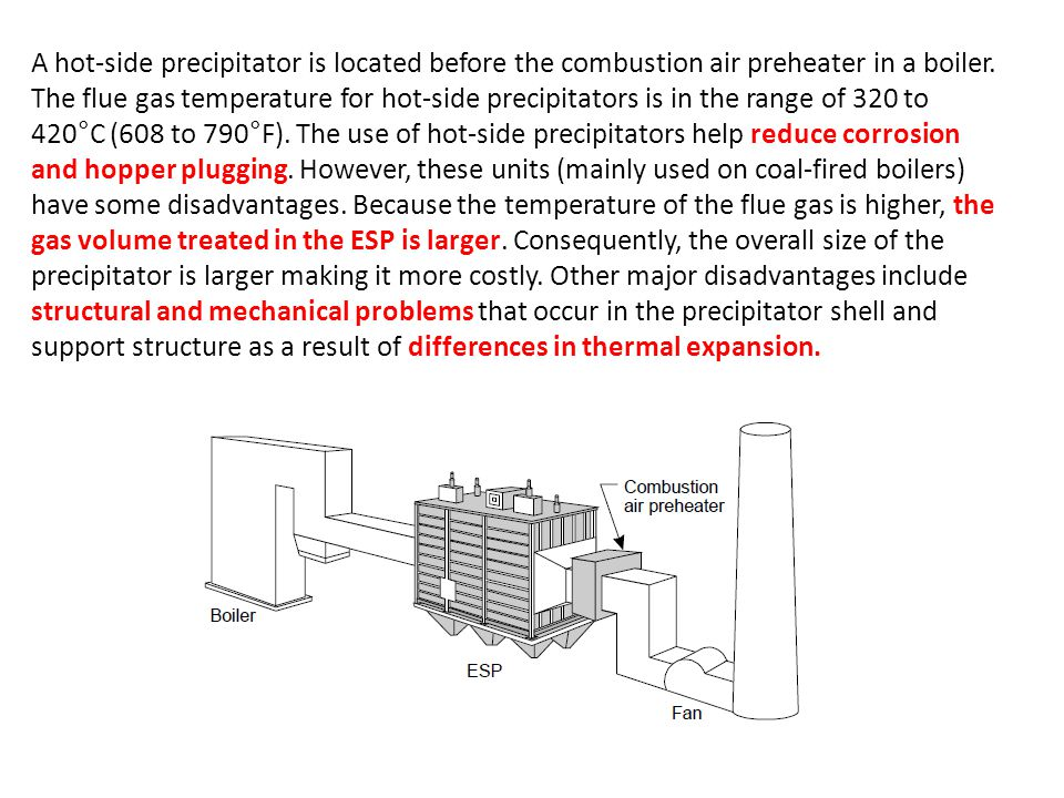 A hot-side precipitator is located before the combustion air preheater in a boiler.