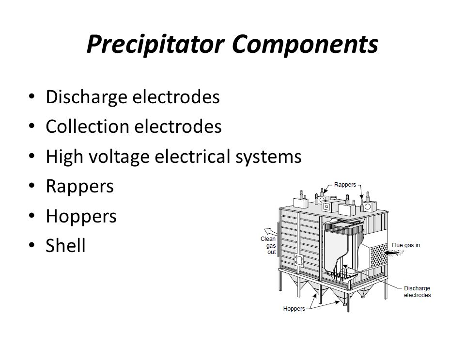 Precipitator Components