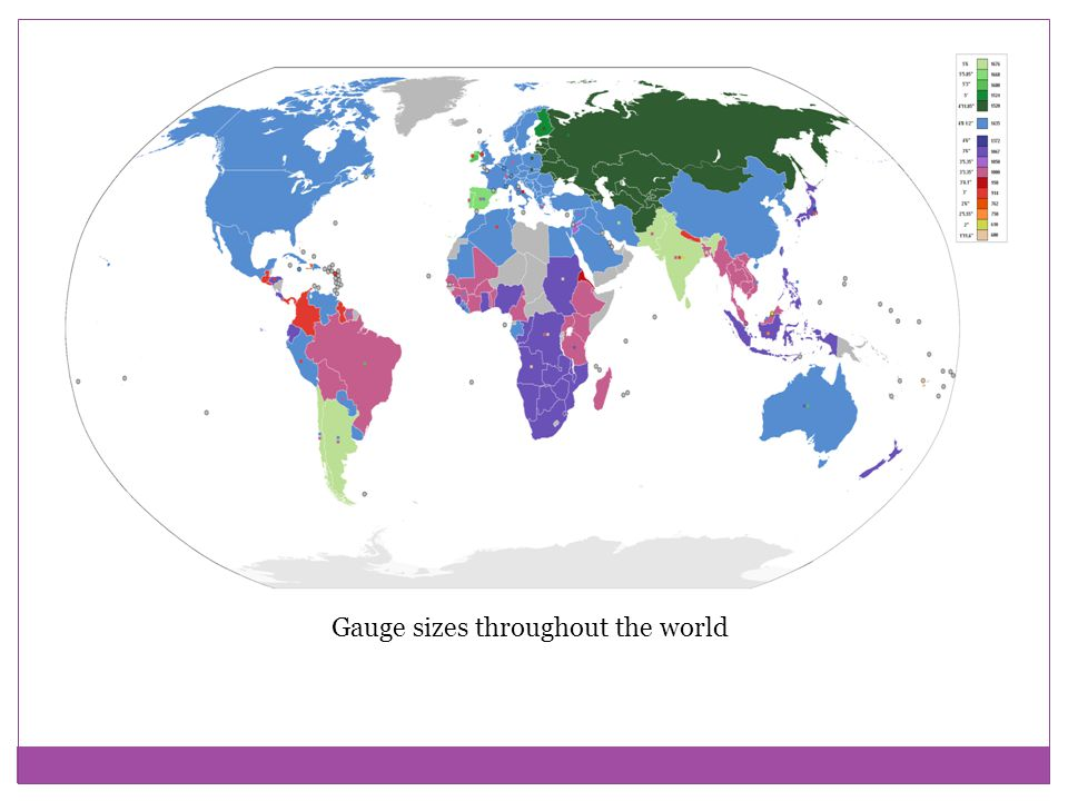 Gauge sizes throughout the world