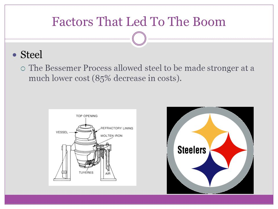 Factors That Led To The Boom