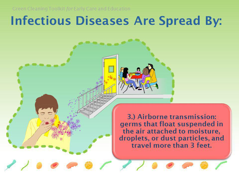 Infectious Diseases Are Spread By: