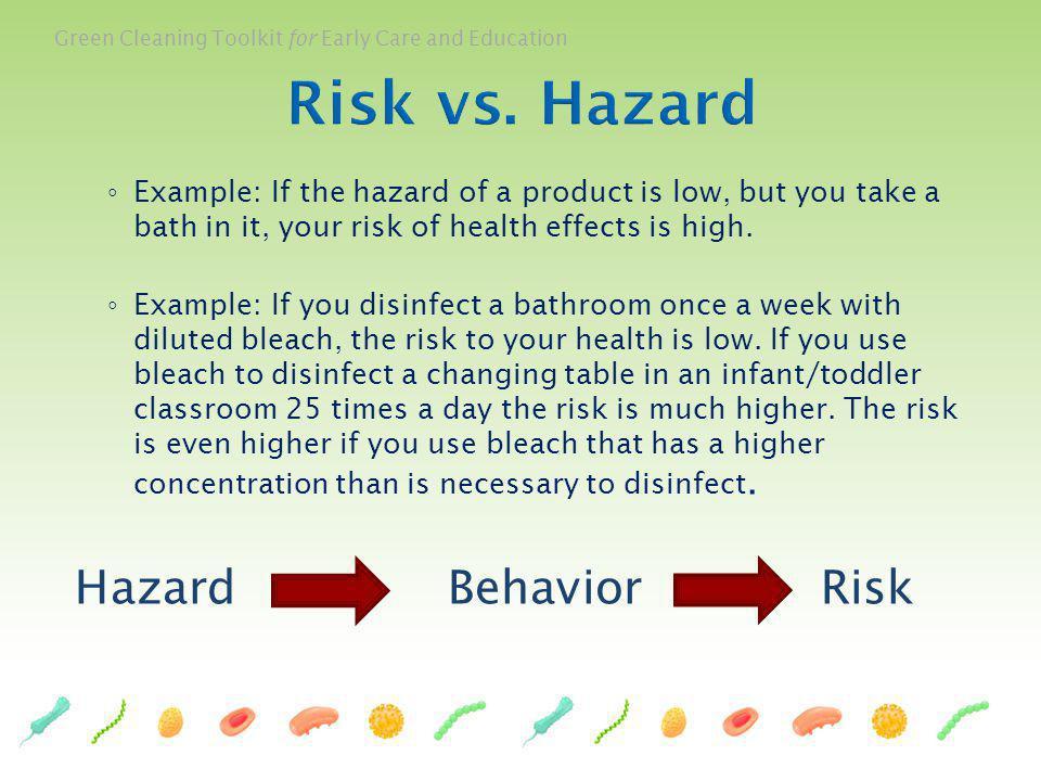 Risk vs. Hazard Hazard Behavior Risk