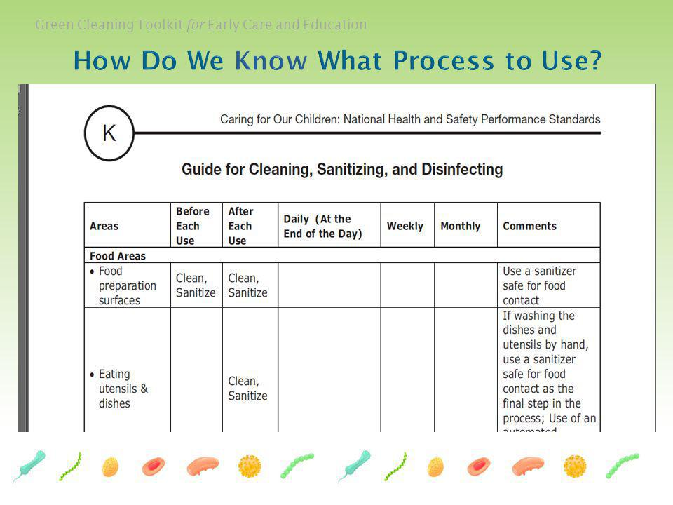 How Do We Know What Process to Use