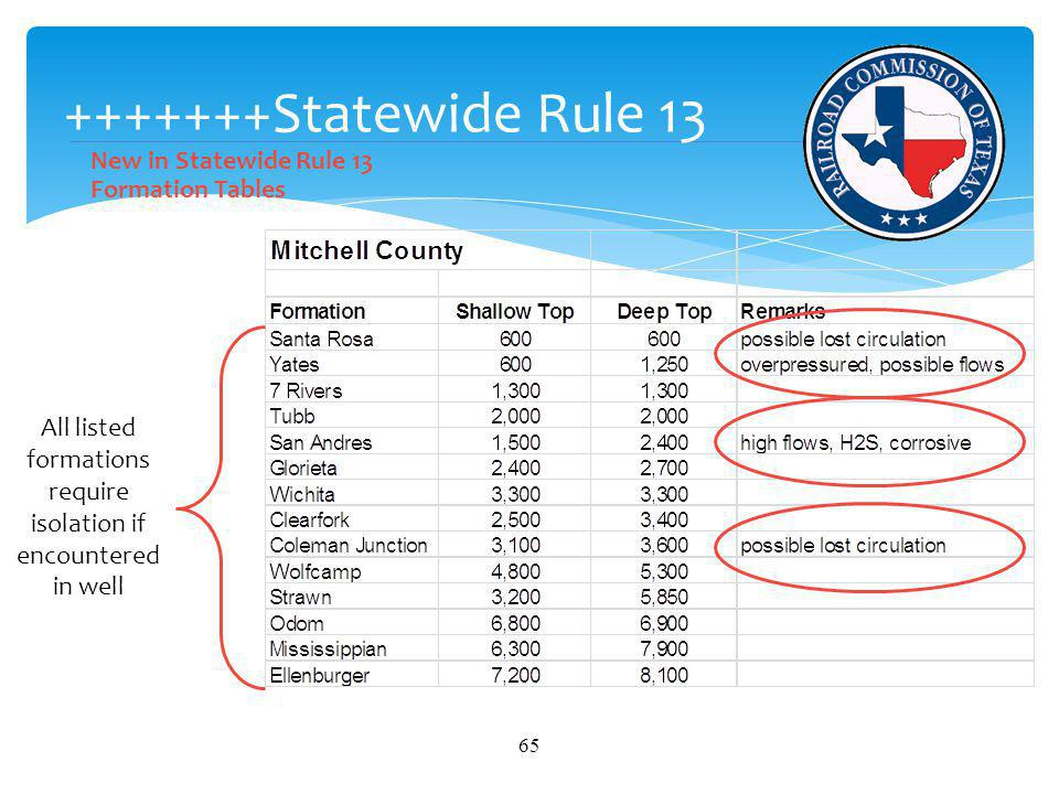 +++++++Statewide Rule 13