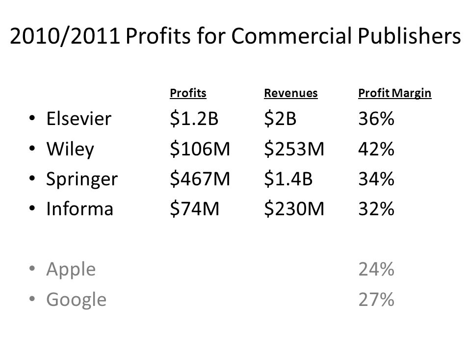 2010/2011 Profits for Commercial Publishers