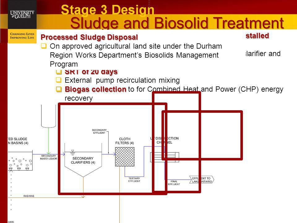 Sludge and Biosolid Treatment