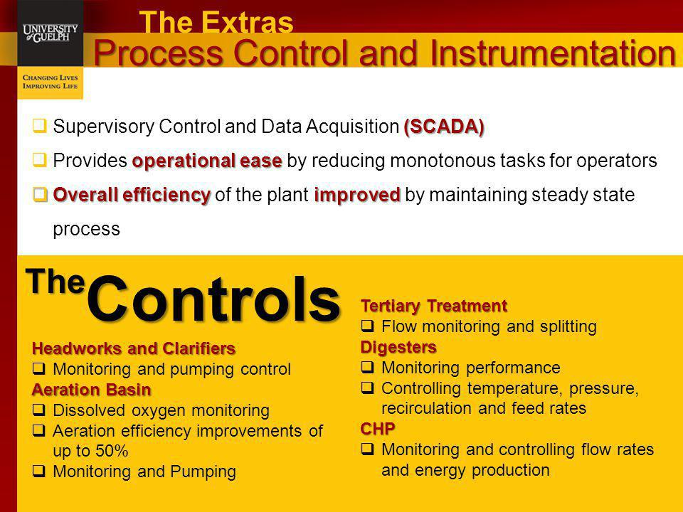 Controls Process Control and Instrumentation The The Extras