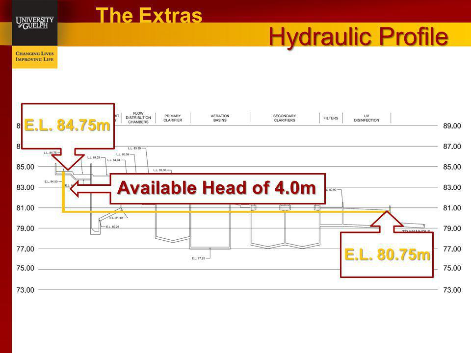 Hydraulic Profile The Extras Available Head of 4.0m E.L. 84.75m
