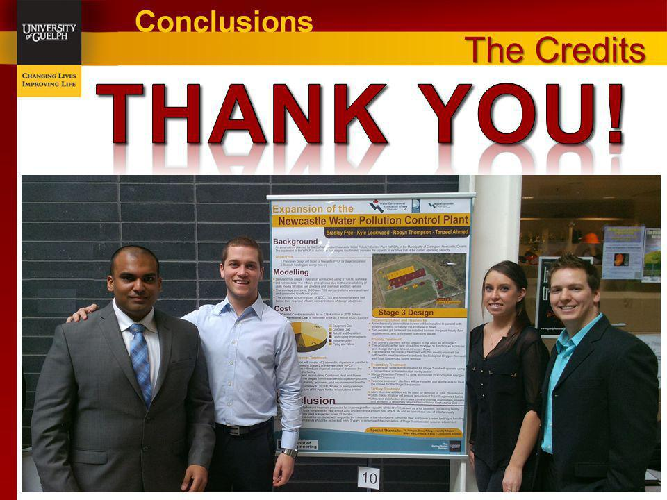 Thank you! Thank you! The Credits Conclusions