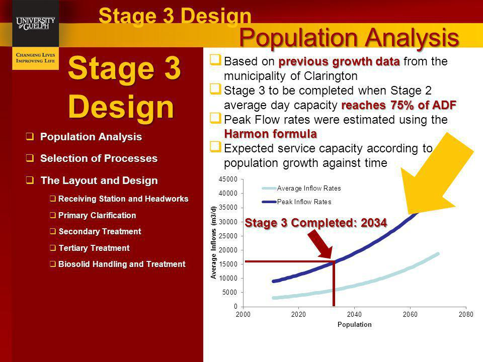 Stage 3 Design Population Analysis Stage 3 Design