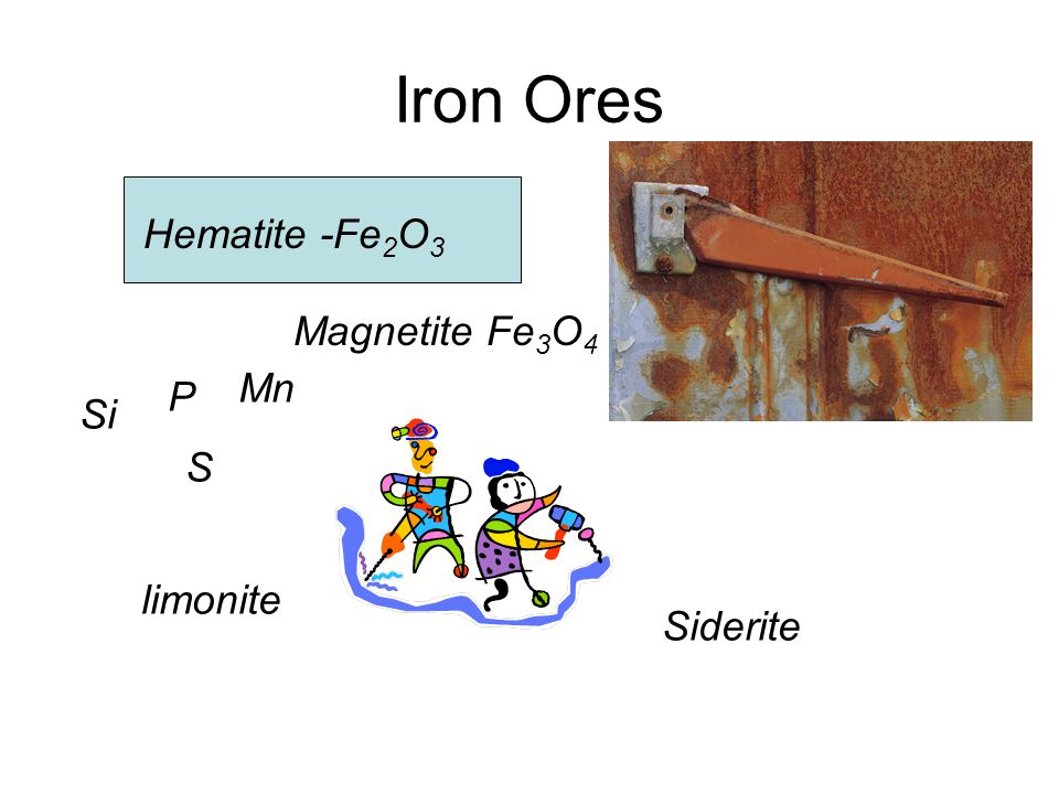 Iron Ores Hematite -Fe2O3 Magnetite Fe3O4 Mn P Si S limonite Siderite