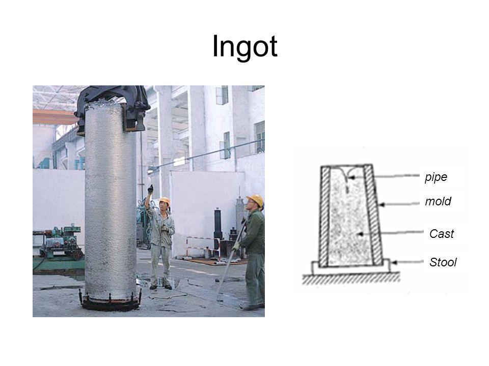 Ingot pipe mold Cast Stool