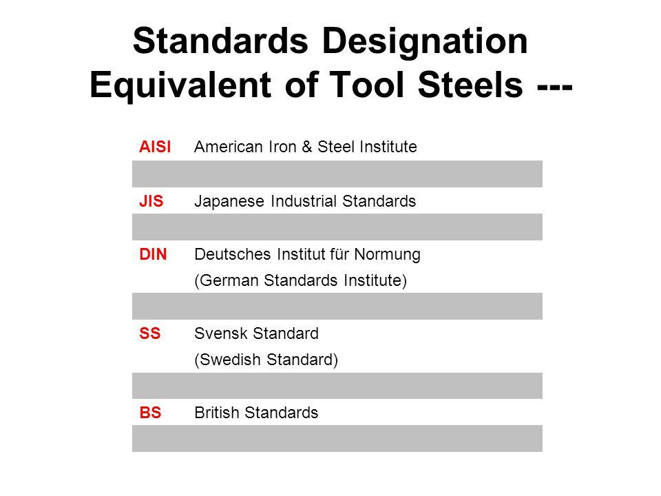 Standards Designation Equivalent of Tool Steels ---