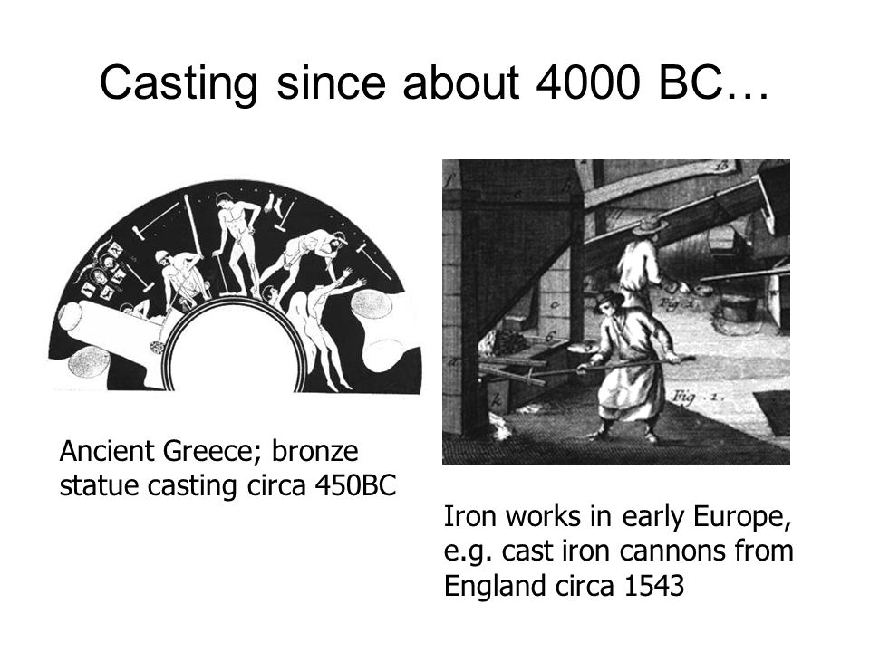 Casting since about 4000 BC…