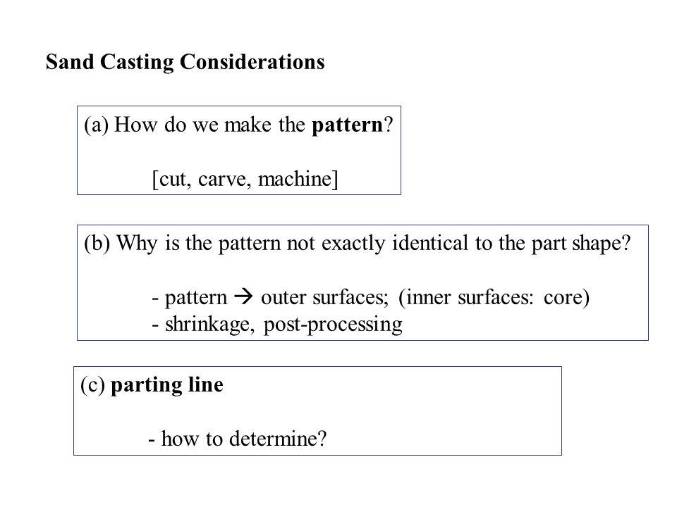 Sand Casting Considerations