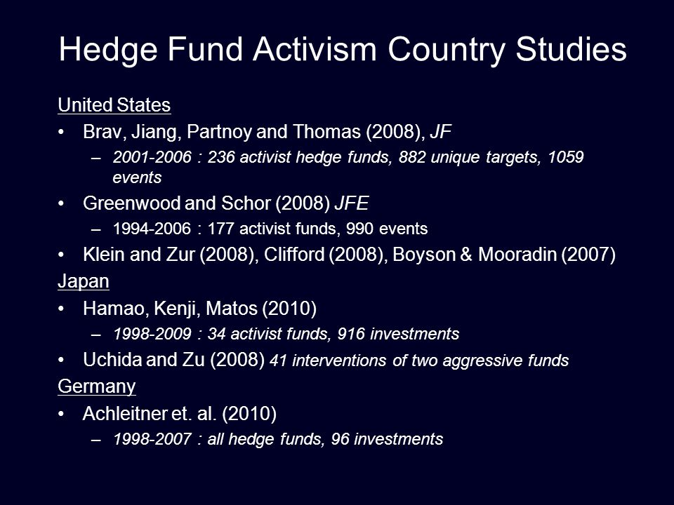 Hedge Fund Activism Country Studies