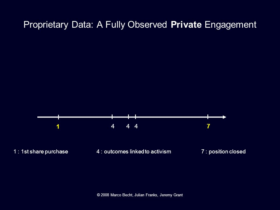 Proprietary Data: A Fully Observed Private Engagement