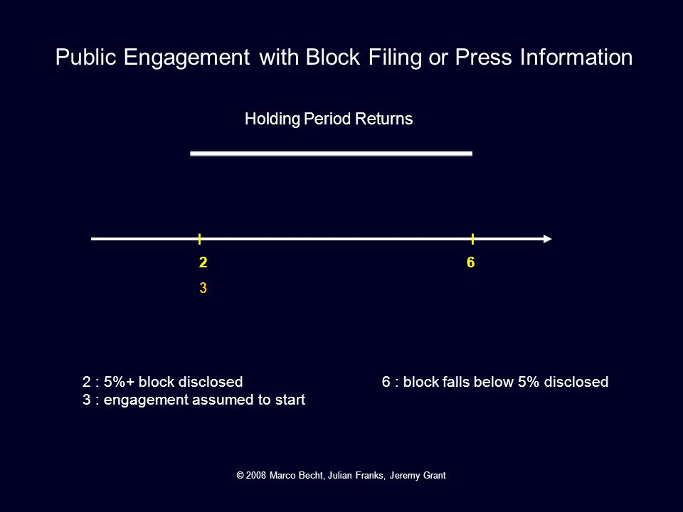 Public Engagement with Block Filing or Press Information