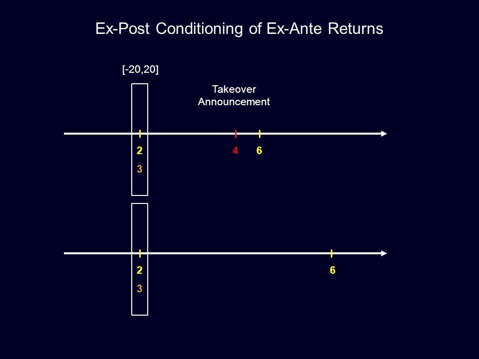 Ex-Post Conditioning of Ex-Ante Returns