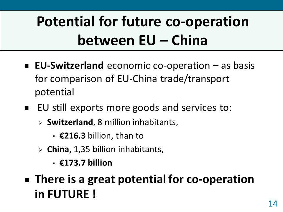 Potential for future co-operation between EU – China