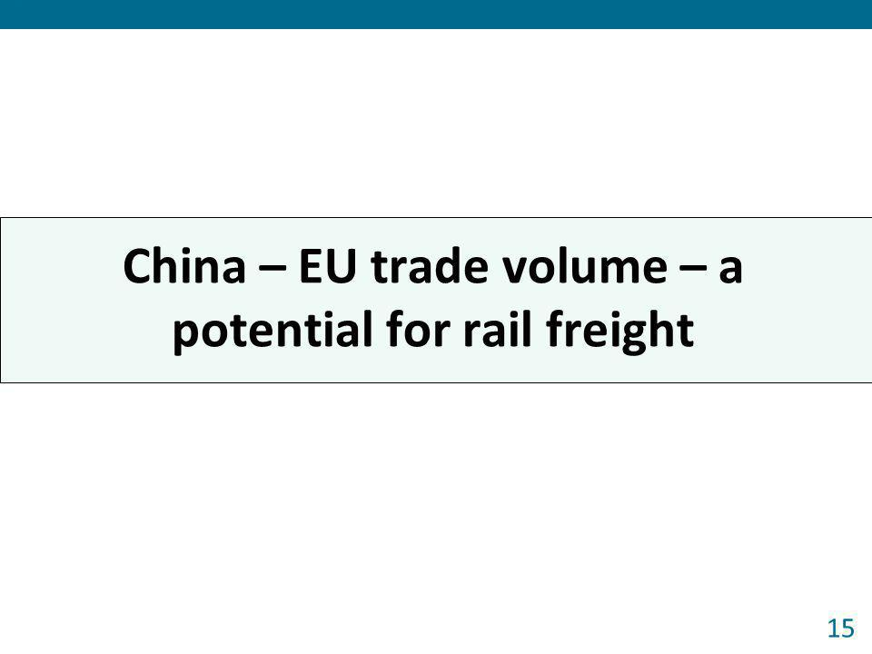 China – EU trade volume – a potential for rail freight