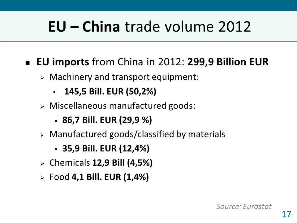 Forum 2013 EU – China trade volume 2012. EU imports from China in 2012: 299,9 Billion EUR. Machinery and transport equipment: