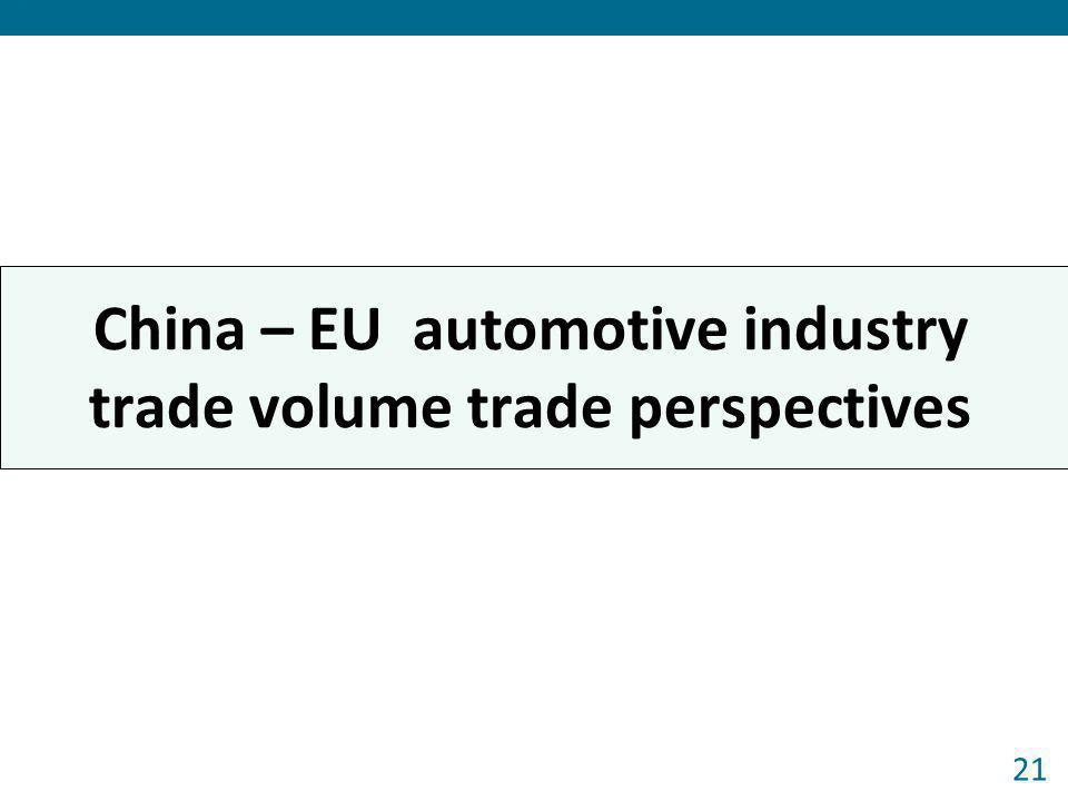 China – EU automotive industry trade volume trade perspectives
