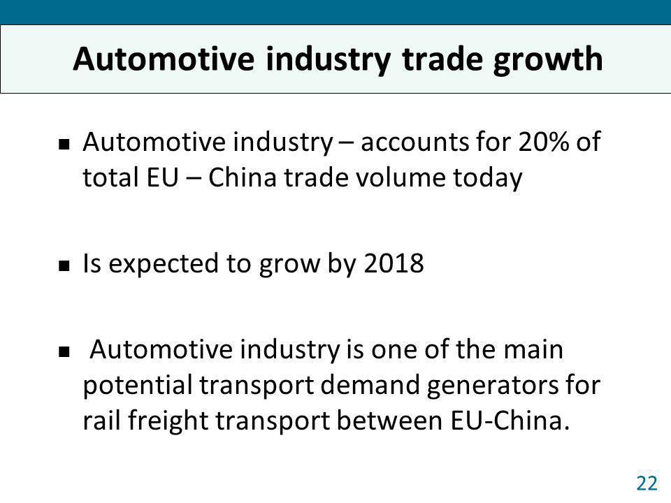 Automotive industry trade growth