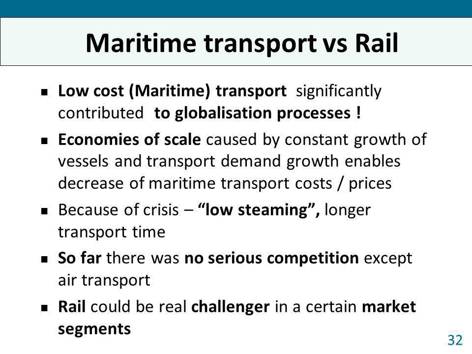 Maritime transport vs Rail