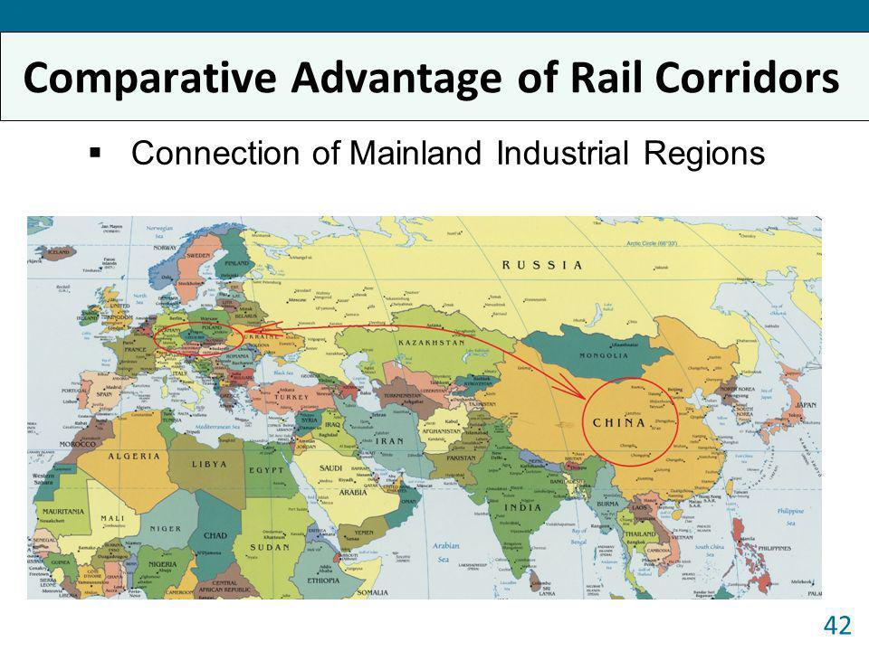Comparative Advantage of Rail Corridors