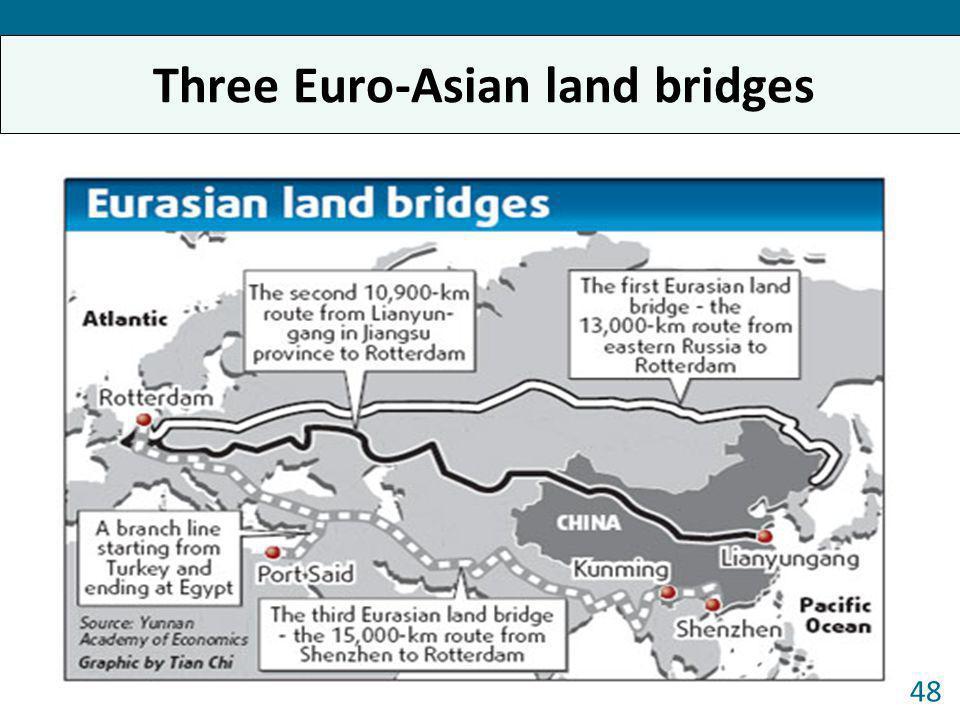 Three Euro-Asian land bridges