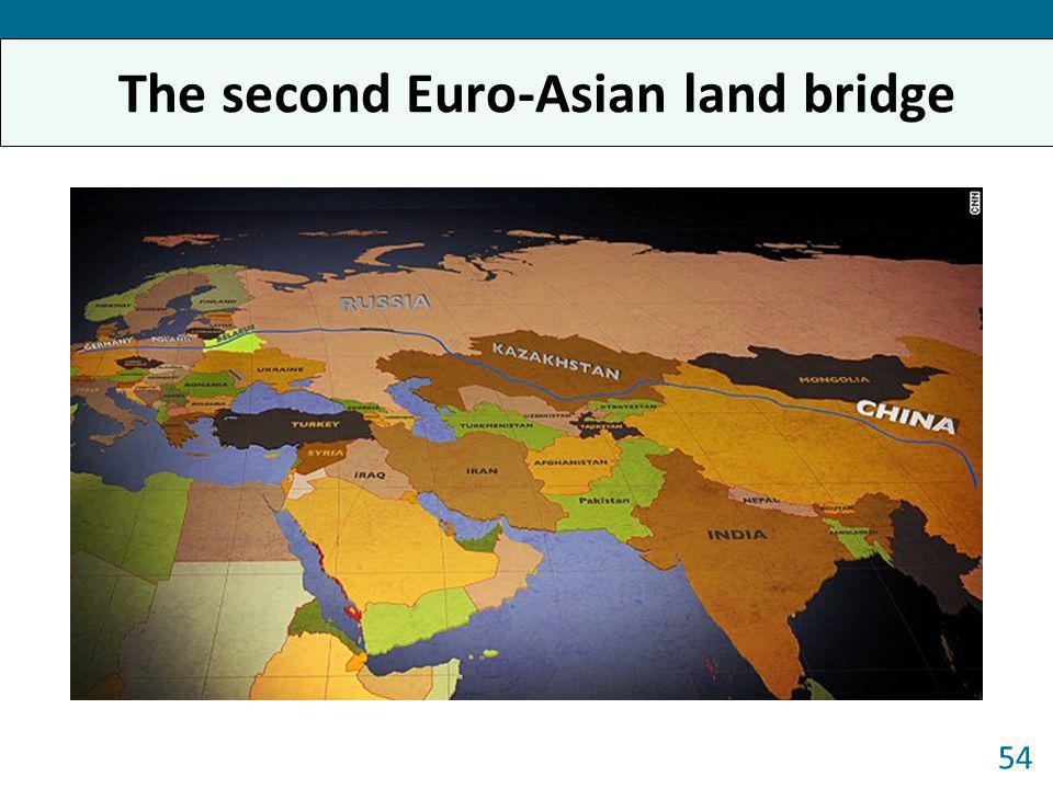 The second Euro-Asian land bridge