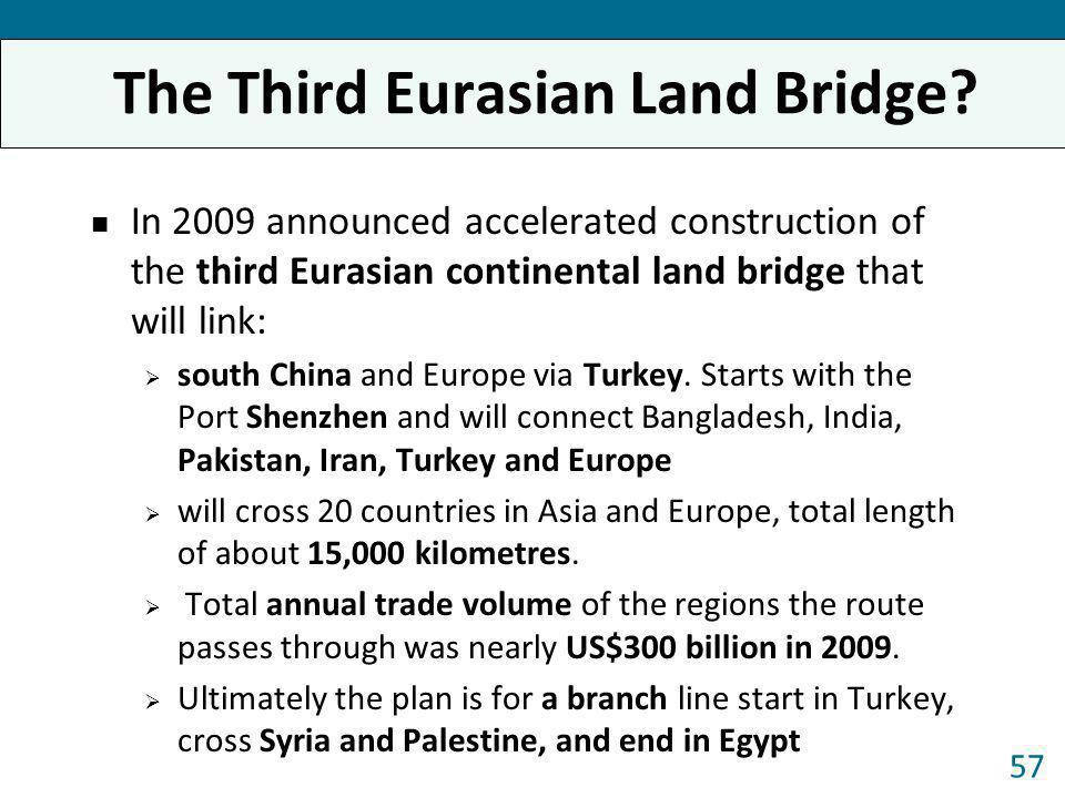 The Third Eurasian Land Bridge