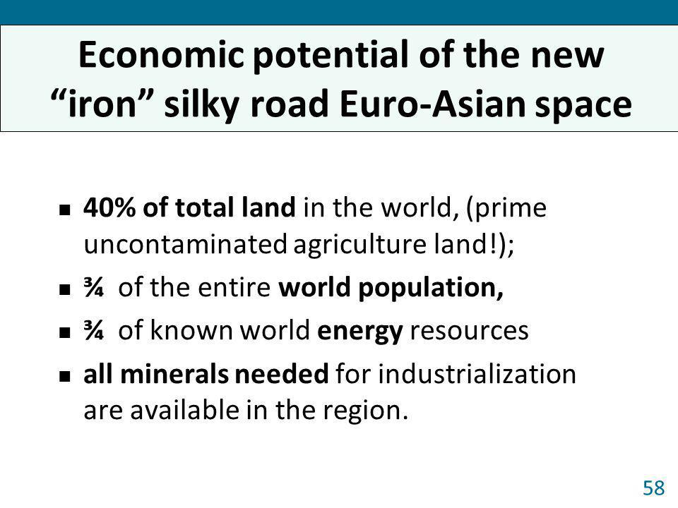 Economic potential of the new iron silky road Euro-Asian space