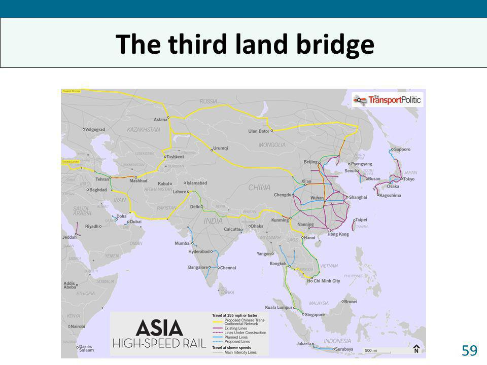 Naslov The third land bridge