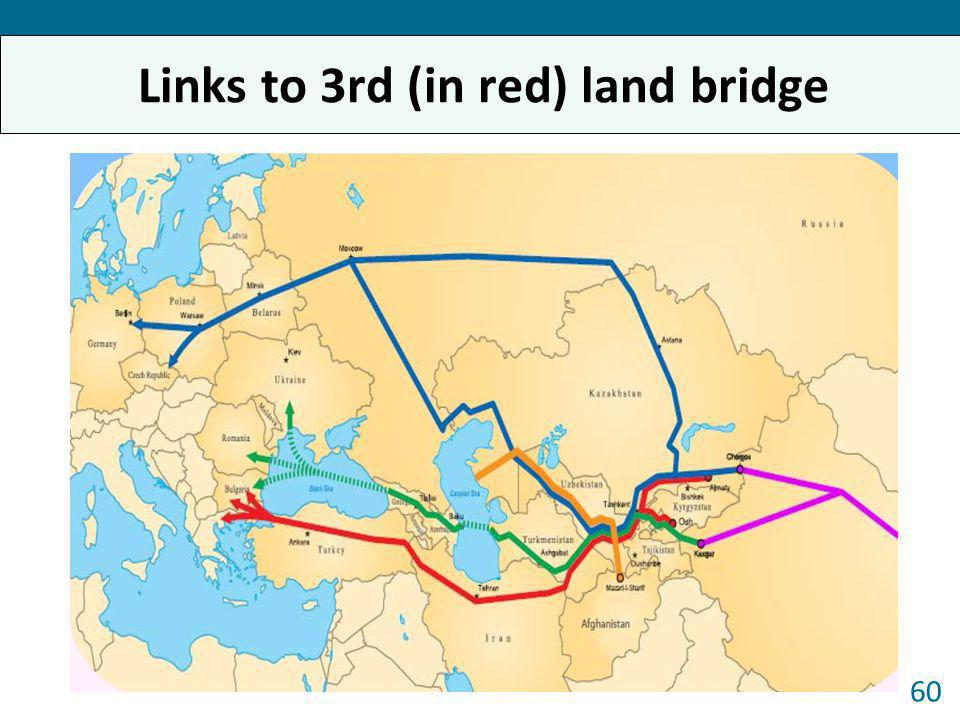 Links to 3rd (in red) land bridge