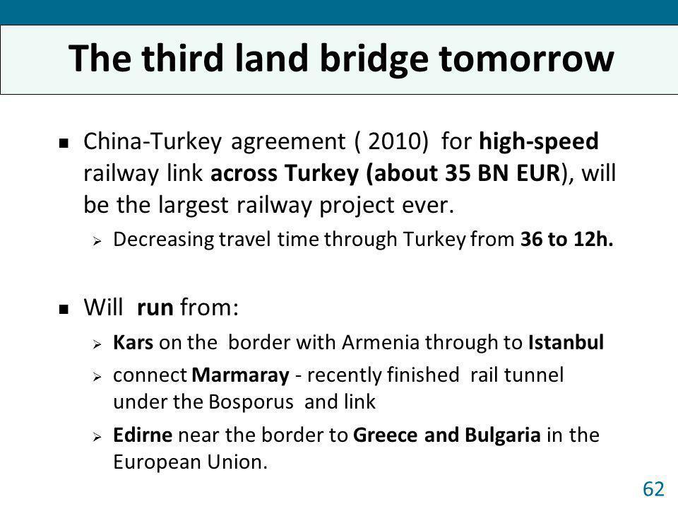 The third land bridge tomorrow