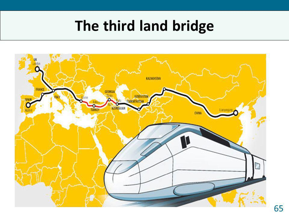 The third land bridge