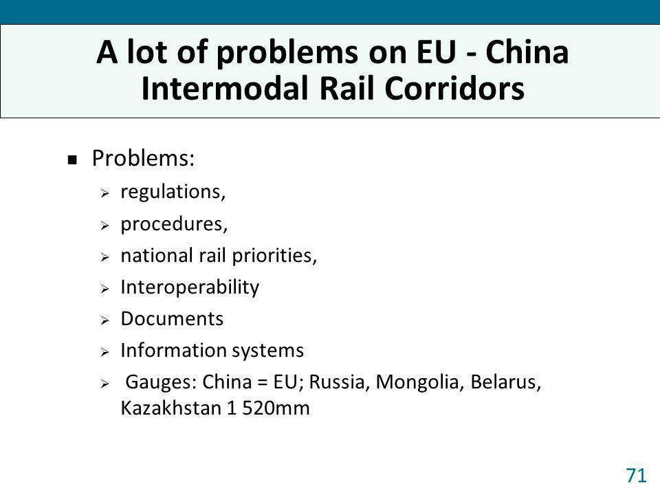 A lot of problems on EU - China Intermodal Rail Corridors