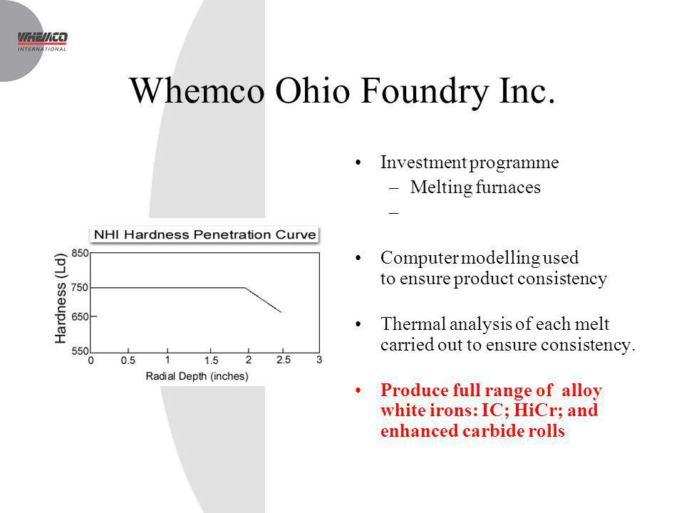 Whemco Ohio Foundry Inc.
