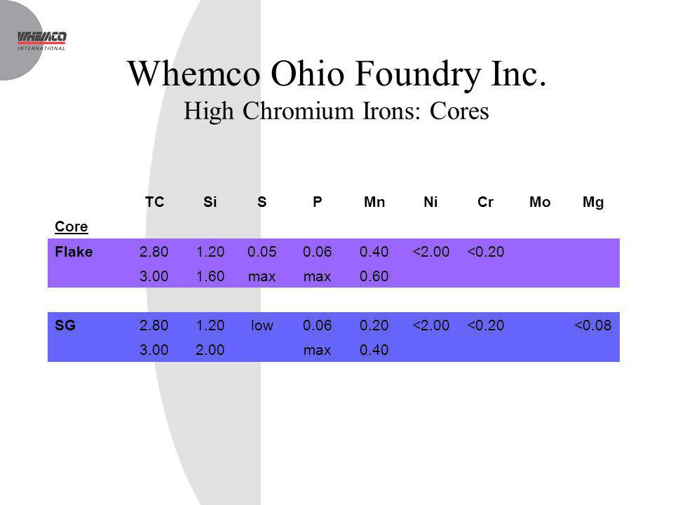 Whemco Ohio Foundry Inc. High Chromium Irons: Cores