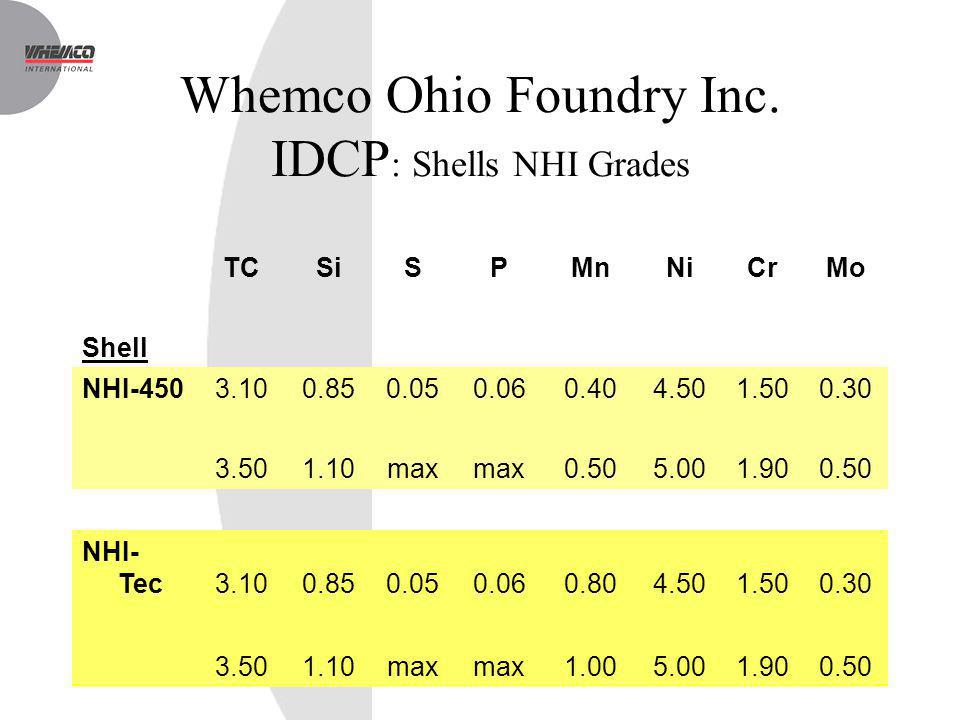 Whemco Ohio Foundry Inc. IDCP: Shells NHI Grades