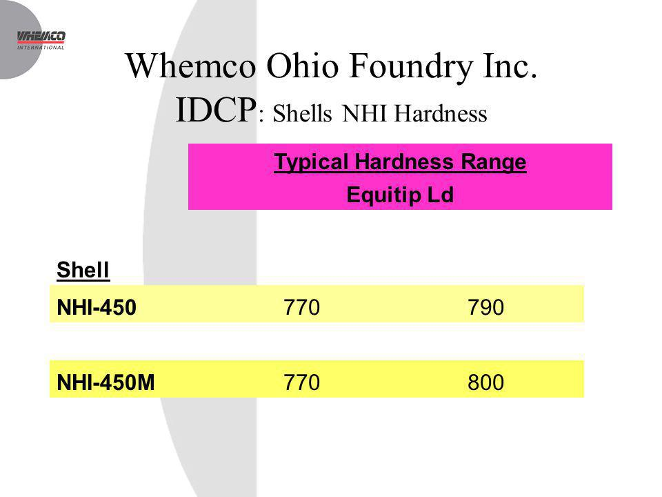 Whemco Ohio Foundry Inc. IDCP: Shells NHI Hardness